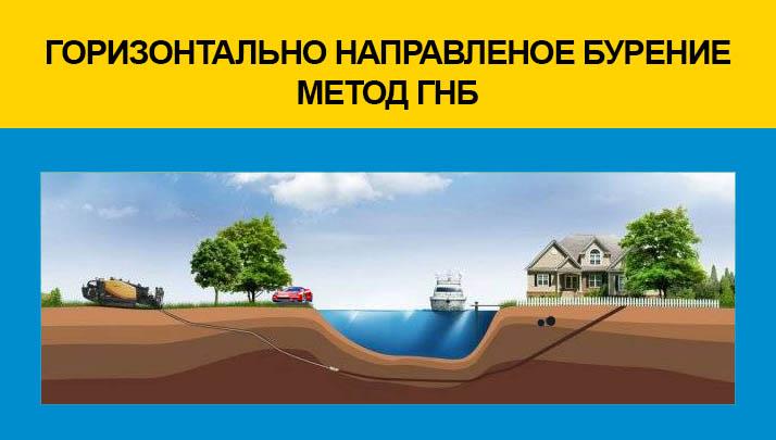 Система водоснабжения, как